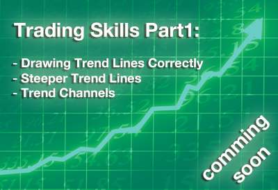 Get An Edge With Trend Line Analysis